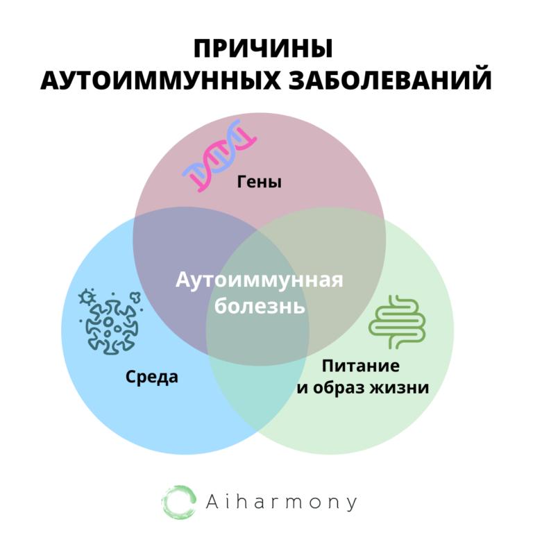 причина аутоиммунное