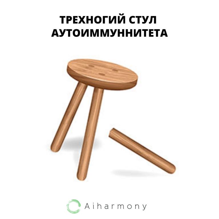 трехногий стул аутоиммунитета